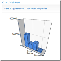 ChartWebPartExcelServicesComplete2